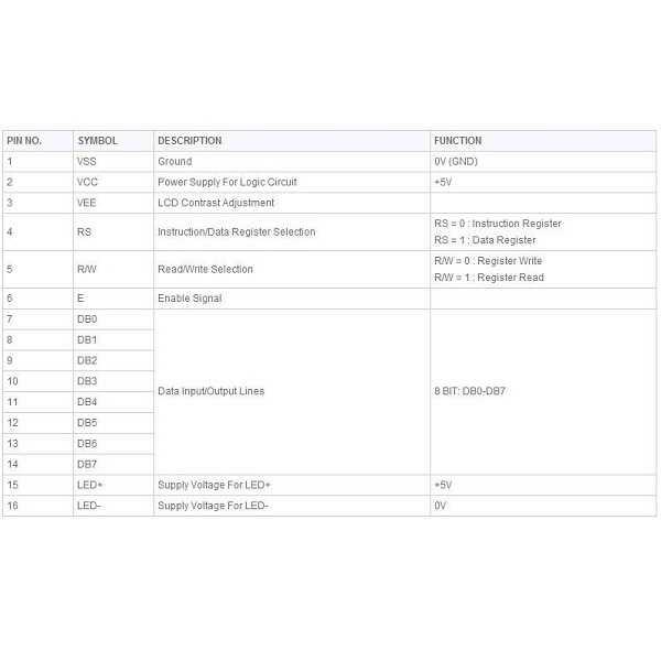16x4-lcd-ekran-mavi-karakter-lcd_01.jpg (17 KB)