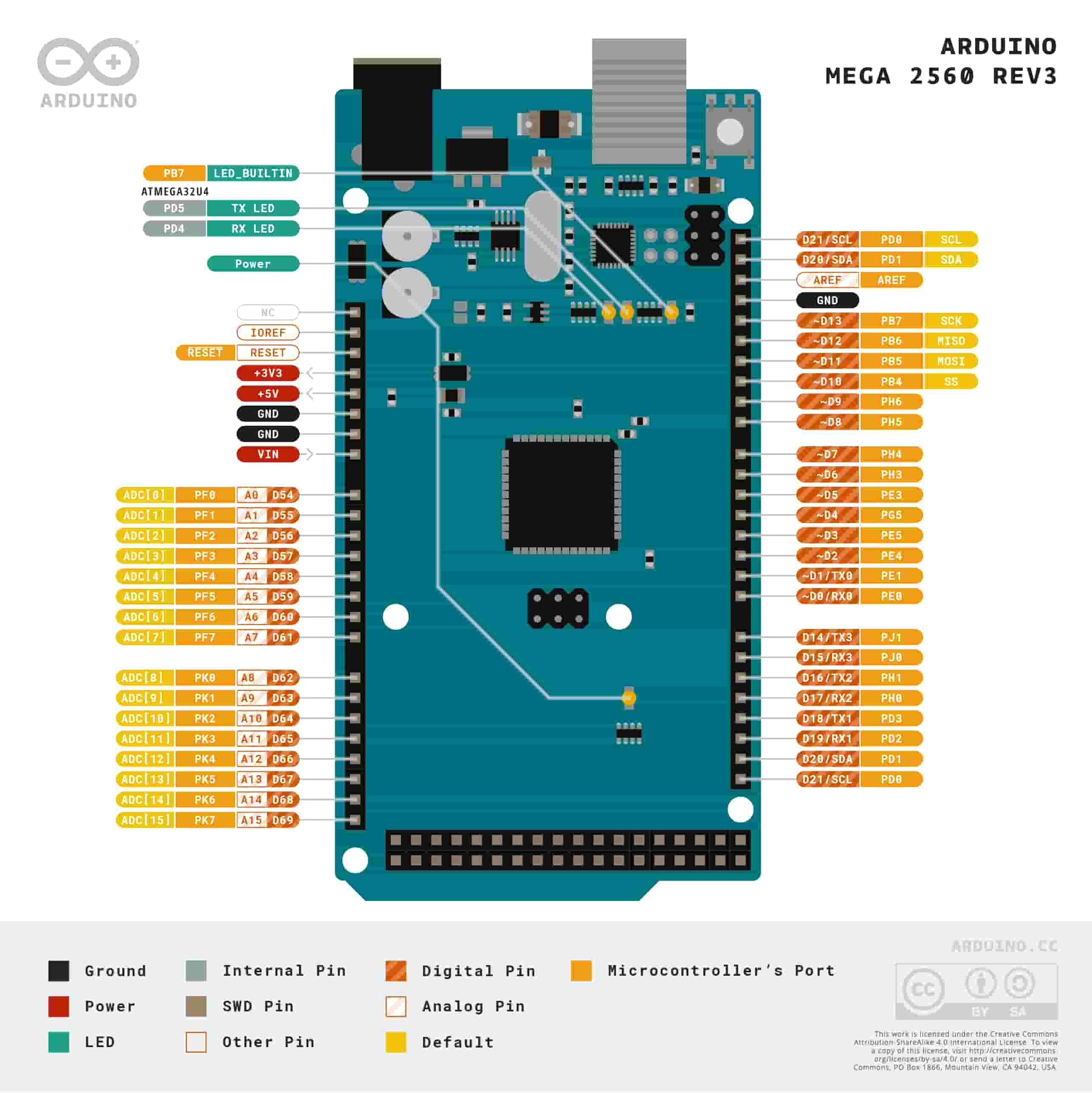 Arduino mega_pinout_pin_dizilimi.jpg (364 KB)