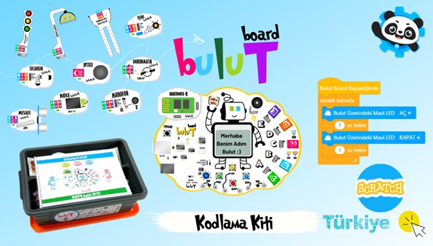 bulutboard8.jpg (83 KB)