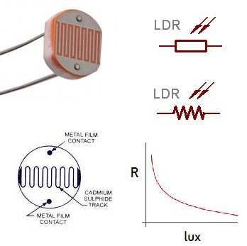Işık - Renk - Alev - LDR - 5mm